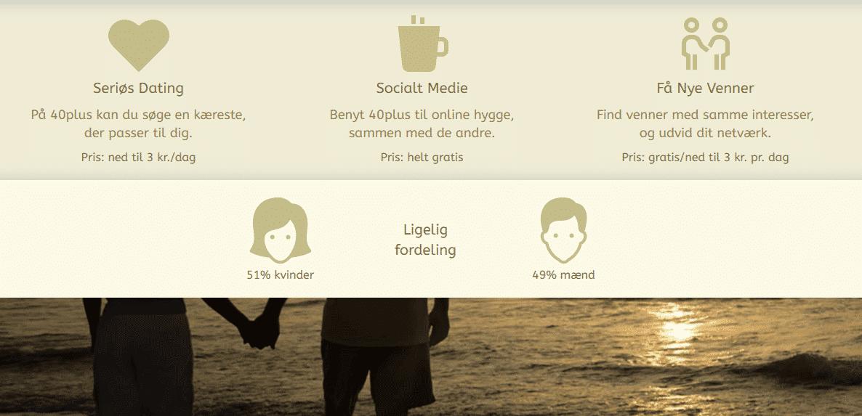 opbygning af hjemmesiden